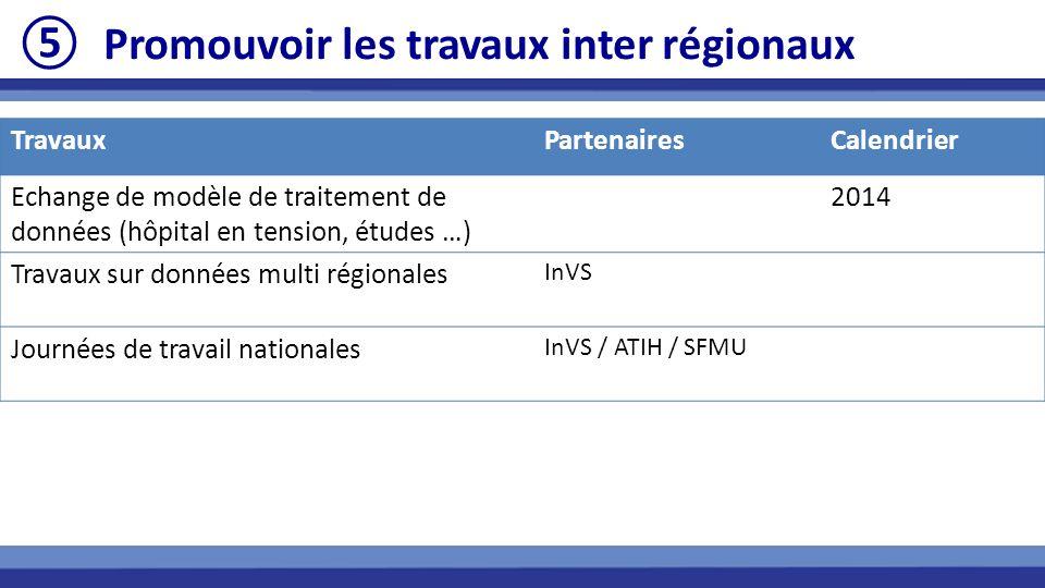 TravauxPartenairesCalendrier Echange de modèle de traitement de données (hôpital en tension, études …) 2014 Travaux sur données multi régionales InVS