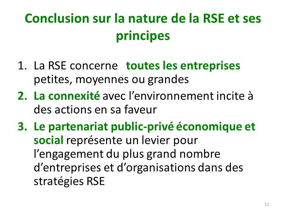Conclusion sur la nature de la RSE et ses principes 1.La RSE concerne toutes les entreprises petites, moyennes ou grandes 2.La connexité avec lenviron
