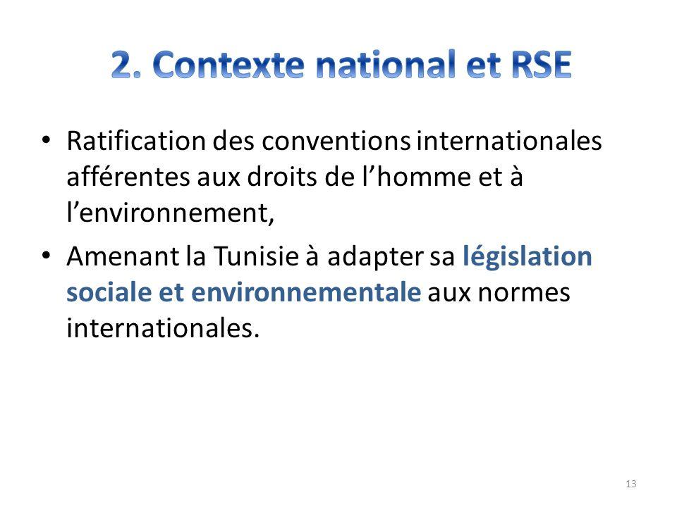 Ratification des conventions internationales afférentes aux droits de lhomme et à lenvironnement, Amenant la Tunisie à adapter sa législation sociale