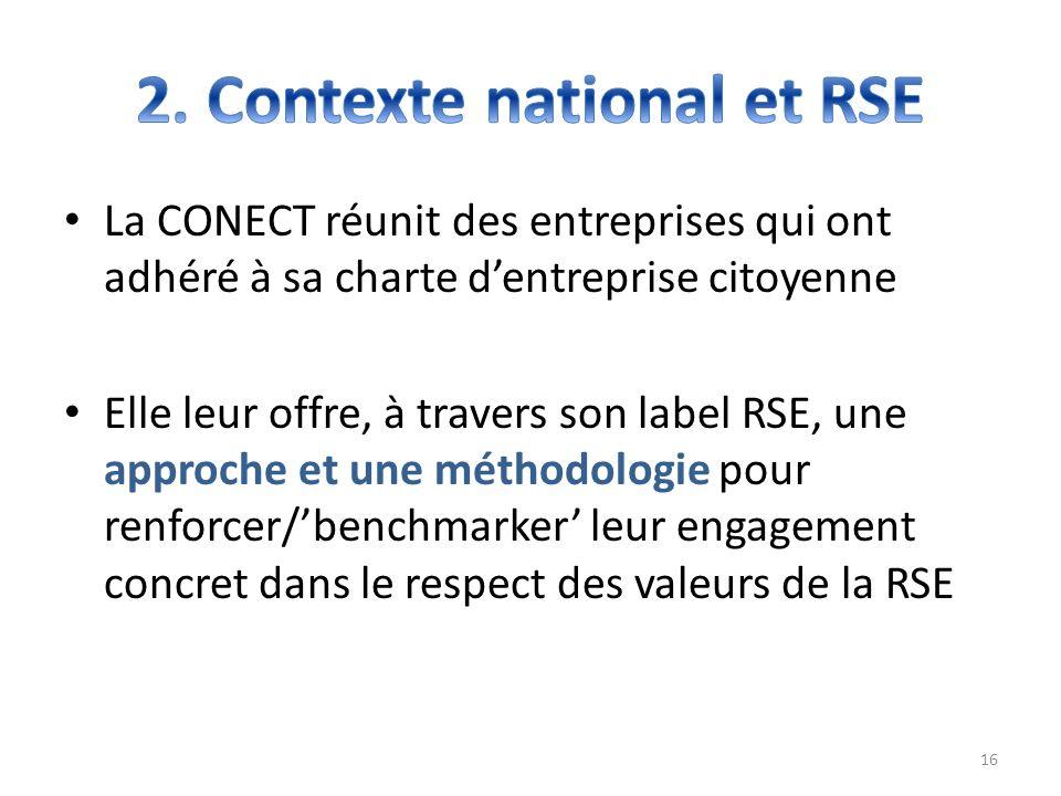 La CONECT réunit des entreprises qui ont adhéré à sa charte dentreprise citoyenne Elle leur offre, à travers son label RSE, une approche et une méthod