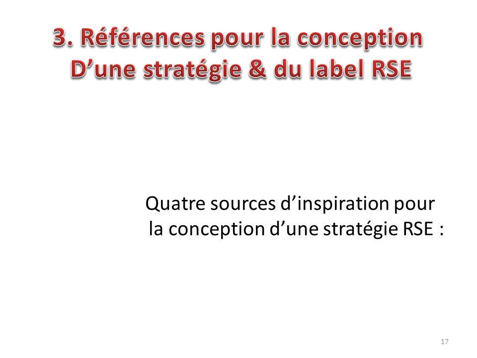 Quatre sources dinspiration pour la conception dune stratégie RSE : 17