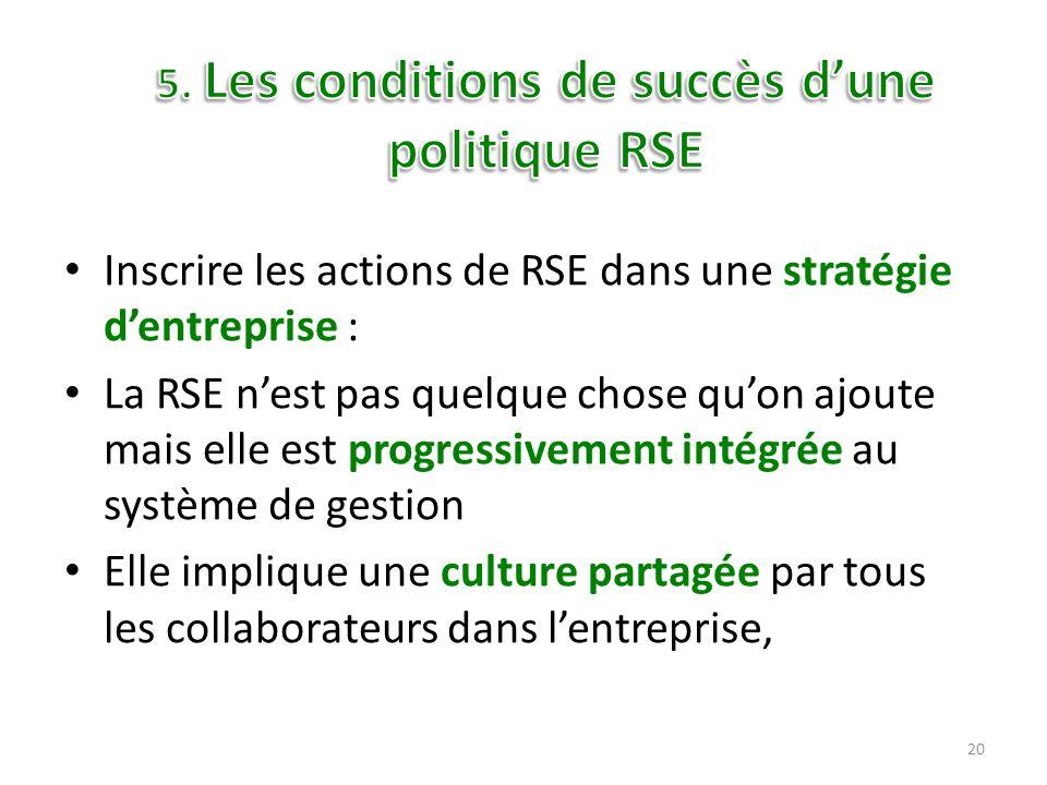 Inscrire les actions de RSE dans une stratégie dentreprise : La RSE nest pas quelque chose quon ajoute mais elle est progressivement intégrée au systè
