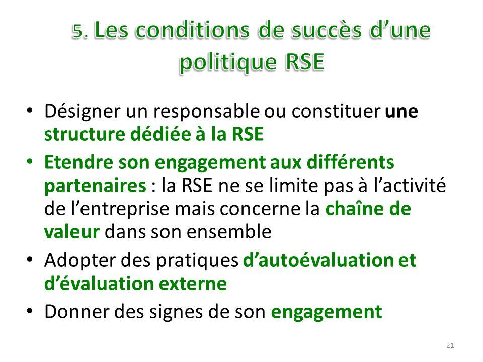 Désigner un responsable ou constituer une structure dédiée à la RSE Etendre son engagement aux différents partenaires : la RSE ne se limite pas à lact