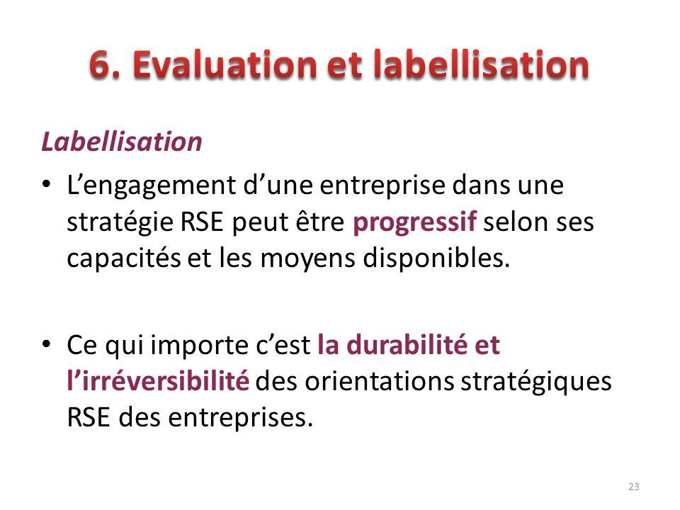 Labellisation Lengagement dune entreprise dans une stratégie RSE peut être progressif selon ses capacités et les moyens disponibles. Ce qui importe ce