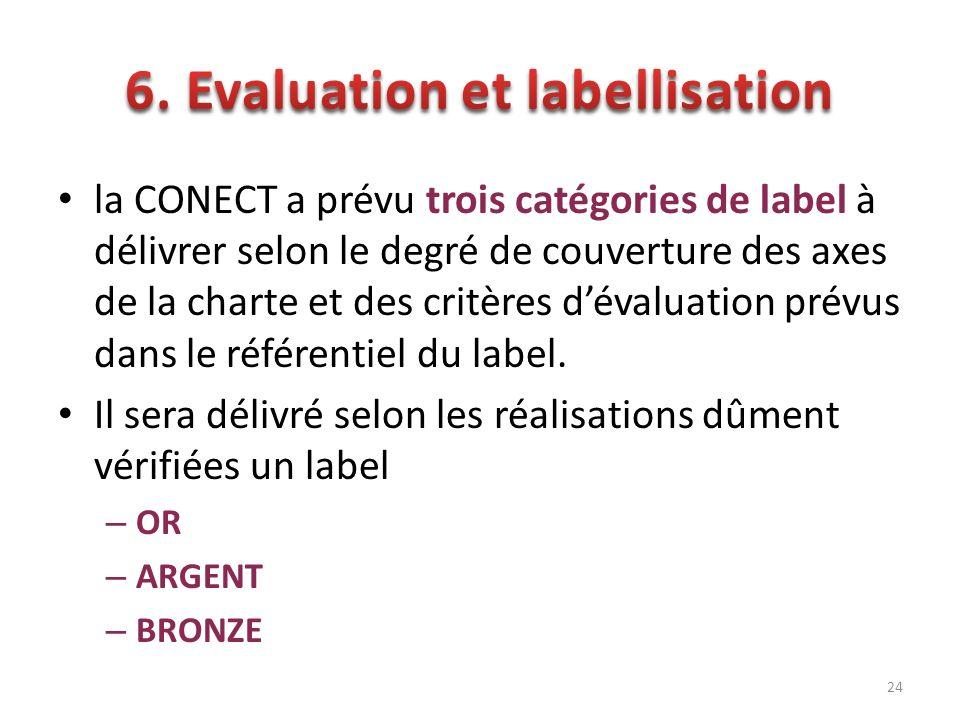 la CONECT a prévu trois catégories de label à délivrer selon le degré de couverture des axes de la charte et des critères dévaluation prévus dans le r