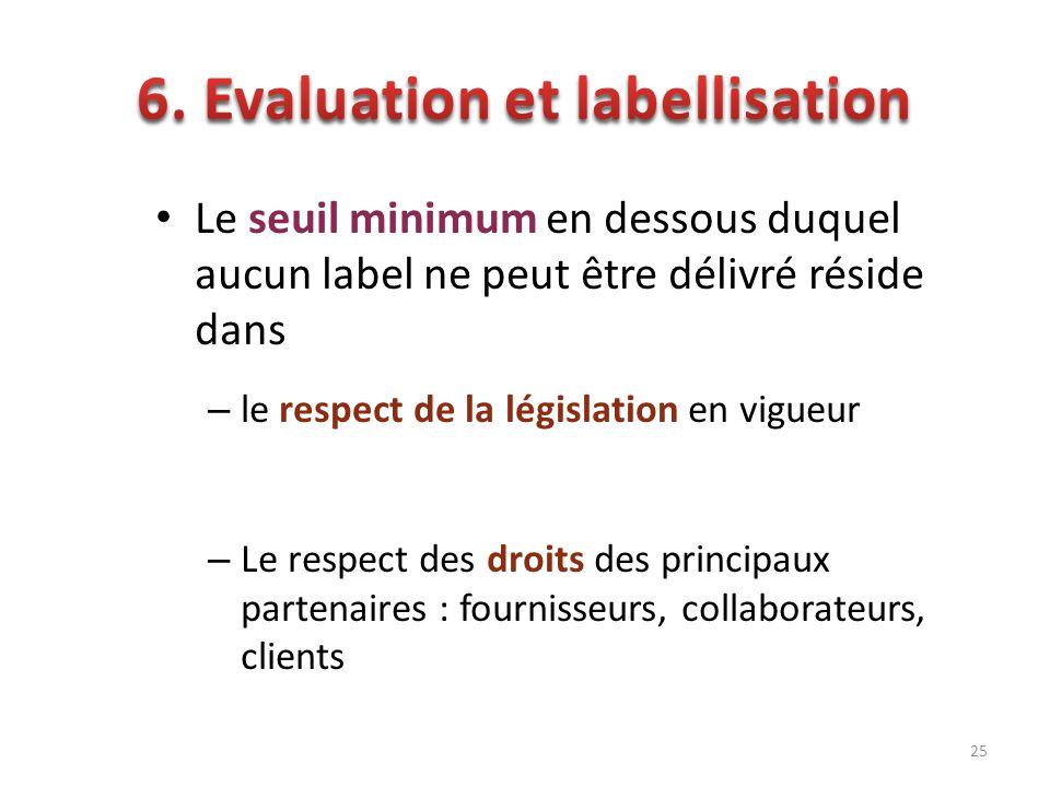 Le seuil minimum en dessous duquel aucun label ne peut être délivré réside dans – le respect de la législation en vigueur – Le respect des droits des