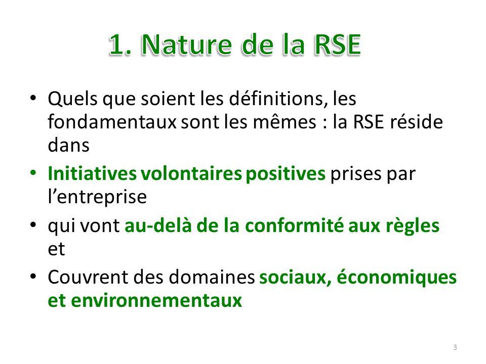 Quels que soient les définitions, les fondamentaux sont les mêmes : la RSE réside dans Initiatives volontaires positives prises par lentreprise qui vo