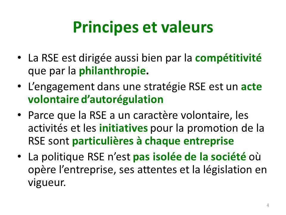 Principes et valeurs La RSE est dirigée aussi bien par la compétitivité que par la philanthropie. Lengagement dans une stratégie RSE est un acte volon