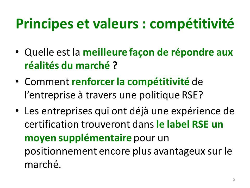 Principes et valeurs : compétitivité Quelle est la meilleure façon de répondre aux réalités du marché ? Comment renforcer la compétitivité de lentrepr