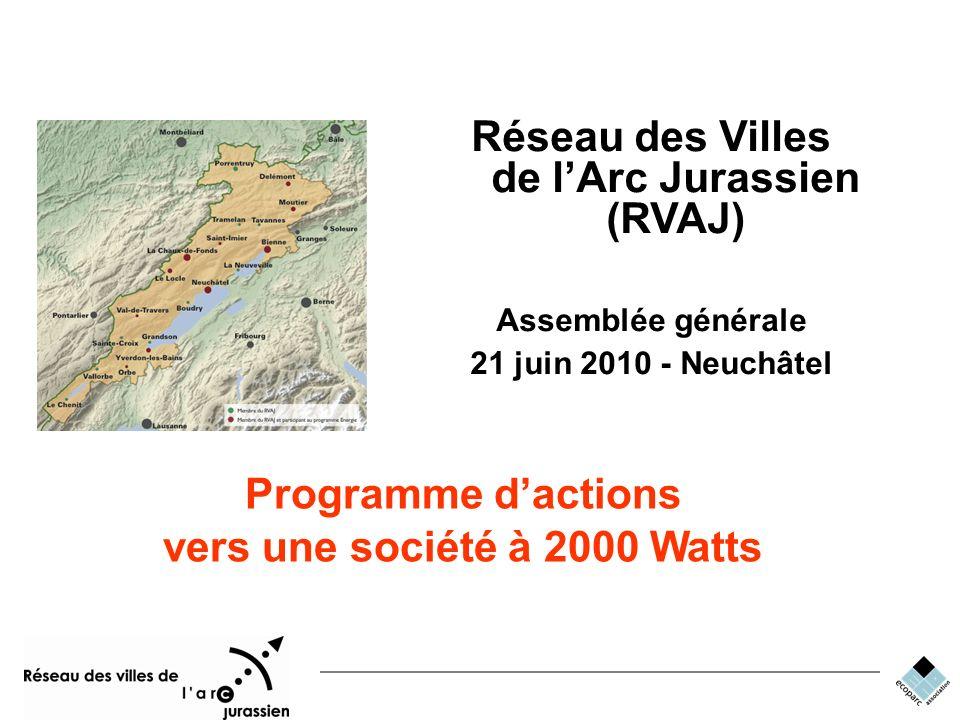 RVAJ Energie Réseau des Villes de lArc Jurassien (RVAJ) Assemblée générale 21 juin 2010 - Neuchâtel Programme dactions vers une société à 2000 Watts