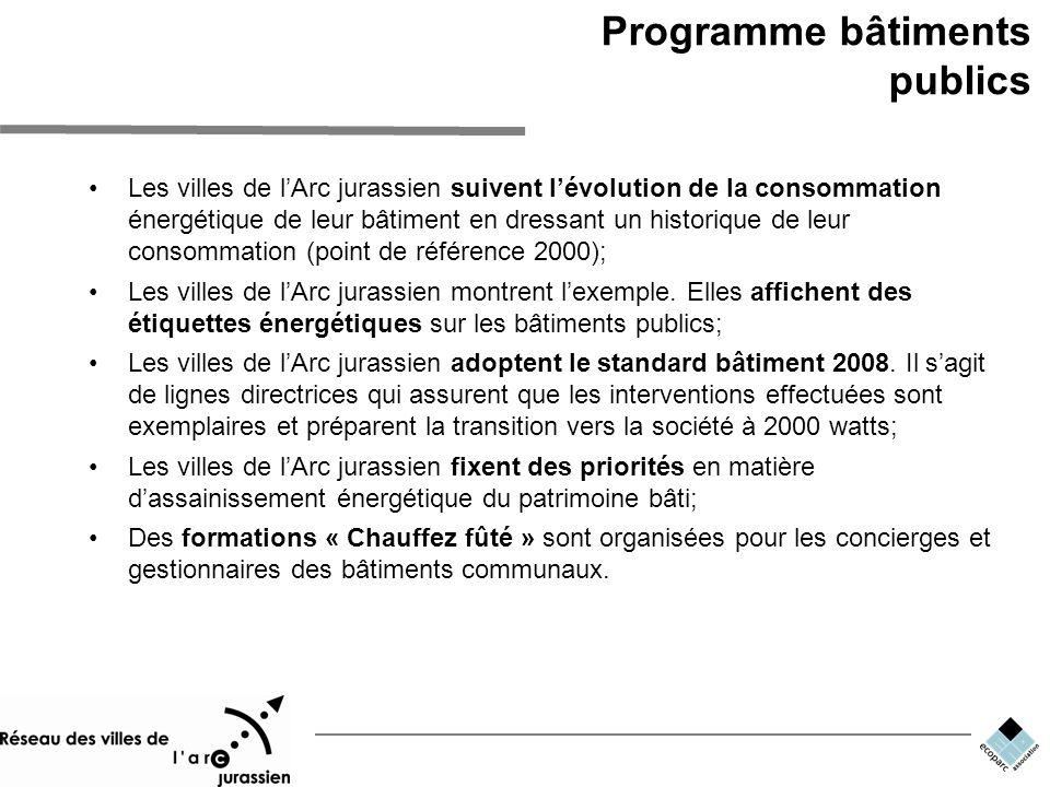 Programme bâtiments publics Les villes de lArc jurassien suivent lévolution de la consommation énergétique de leur bâtiment en dressant un historique de leur consommation (point de référence 2000); Les villes de lArc jurassien montrent lexemple.