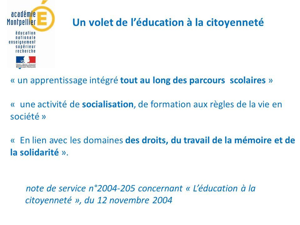 Un volet de léducation à la citoyenneté « un apprentissage intégré tout au long des parcours scolaires » « une activité de socialisation, de formation aux règles de la vie en société » « En lien avec les domaines des droits, du travail de la mémoire et de la solidarité ».