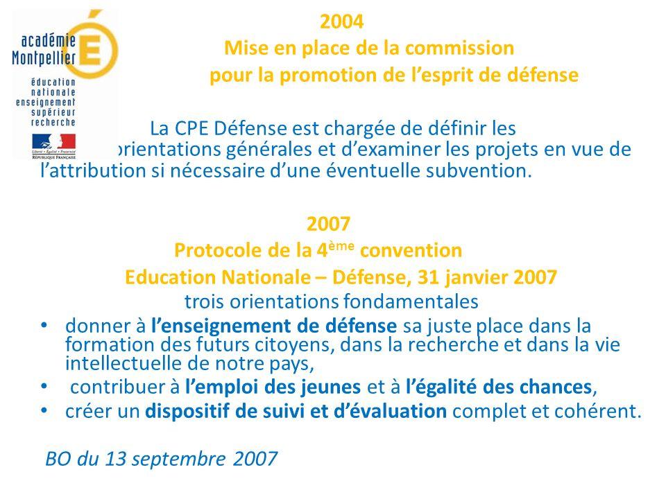 2004 Mise en place de la commission pour la promotion de lesprit de défense La CPE Défense est chargée de définir les orientations générales et dexaminer les projets en vue de lattribution si nécessaire dune éventuelle subvention.