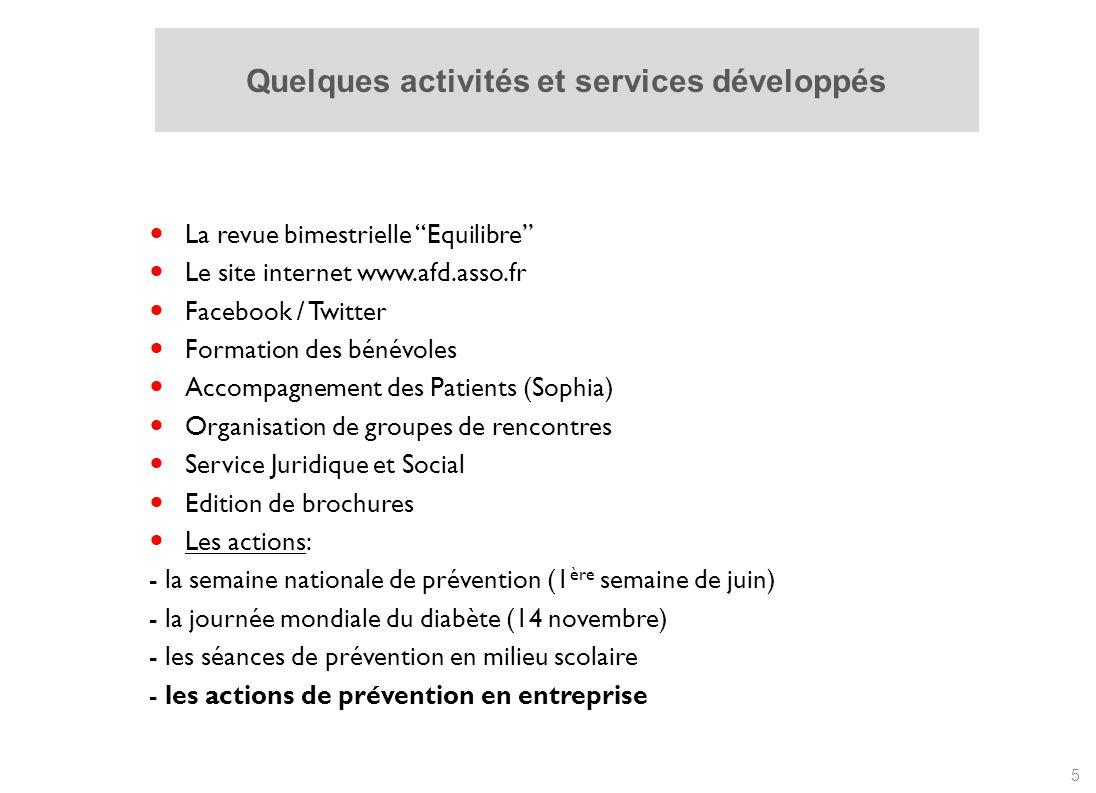 Le service social et juridique de lAFD En 2013 : 1 485 sollicitations par téléphone, mails ou courriers.