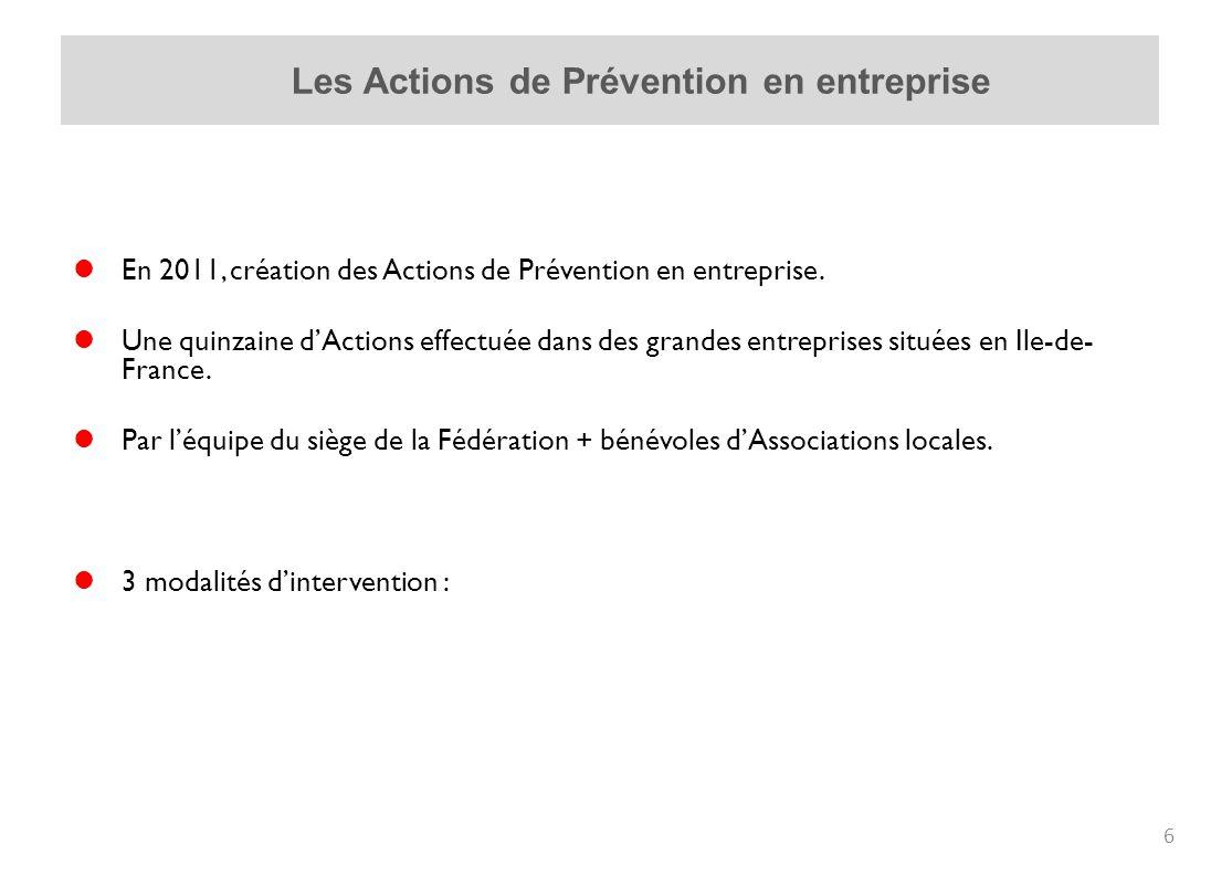 En 2011, création des Actions de Prévention en entreprise.