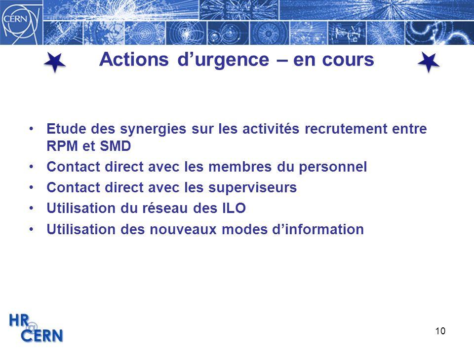 Etude des synergies sur les activités recrutement entre RPM et SMD Contact direct avec les membres du personnel Contact direct avec les superviseurs Utilisation du réseau des ILO Utilisation des nouveaux modes dinformation Actions durgence – en cours 10