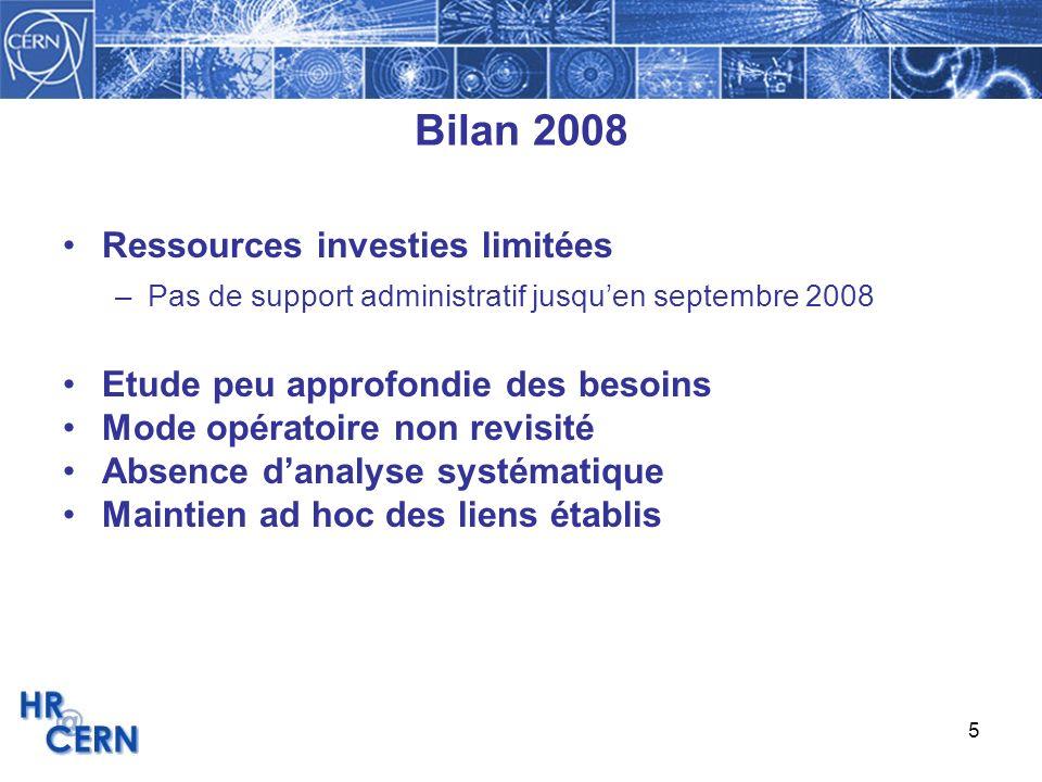 Pour 2009 Afin détablir le programme des événements: Identification des pays dont la représentation en staff est disproportionnée Etude des invitations spontanées 6
