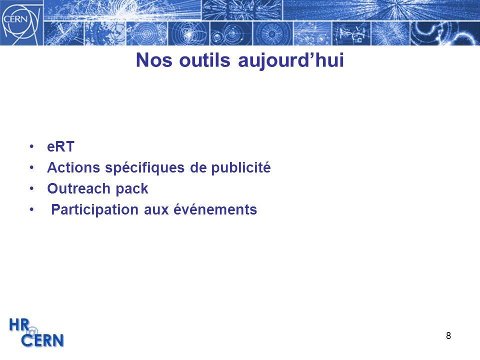 Actions possibles Banner/press release (CERN home page ou eRT) Message officiel aux délégations Lister les écoles qui forment les personnes dans les filières de carrière C et D Approfondir et optimiser le réseau EURES Agences nationales de lemploi locales dans chaque Etat Membre Associations internationales de techniciens et dingénieurs techniques Publication sur des sites demploi (Monster) ALUMNI 9