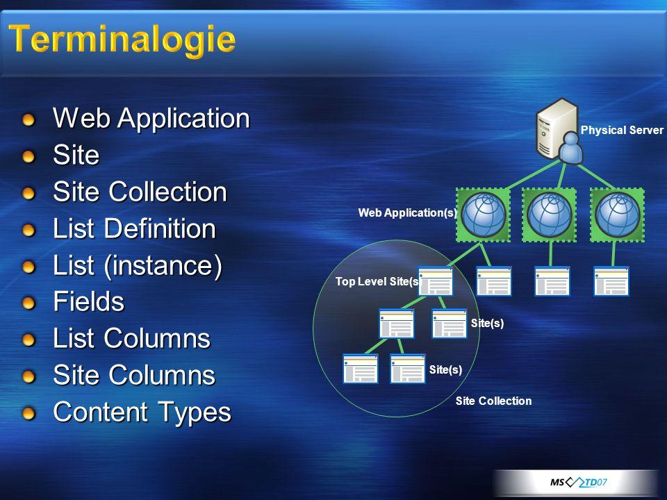Le référentiel physique de SharePoint 2007 Contient Les modèles Les pages applicatives Web Services Configurations Les composants .