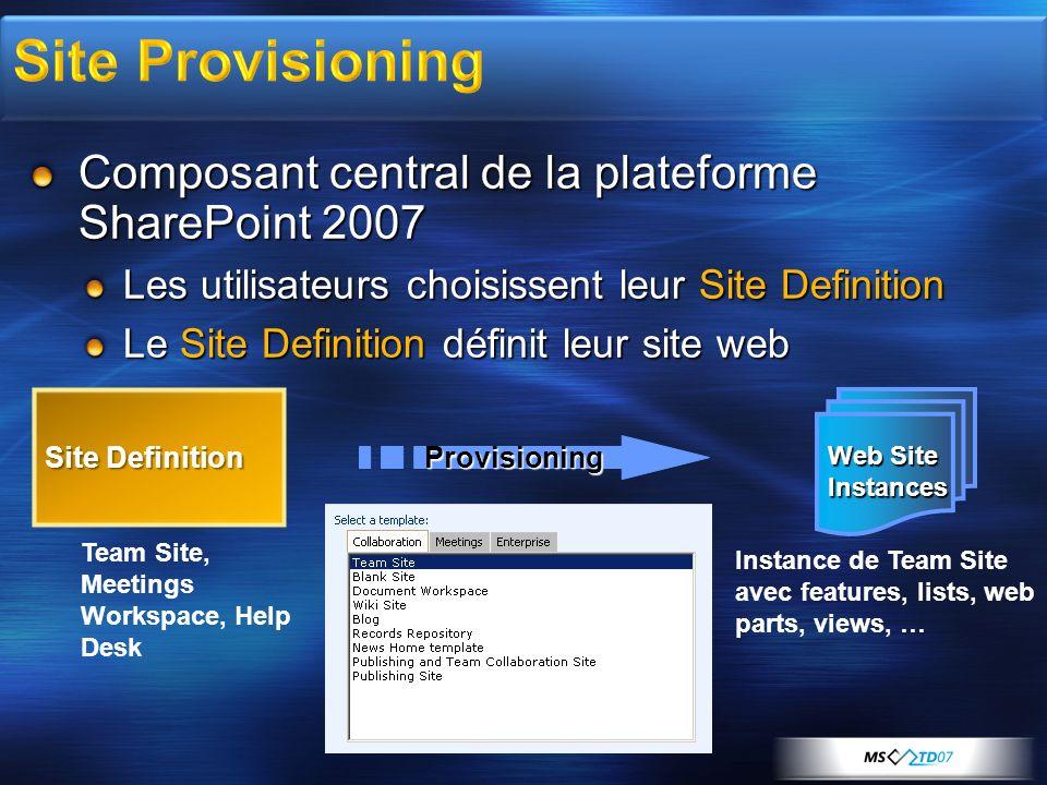 Composant central de la plateforme SharePoint 2007 Les utilisateurs choisissent leur Site Definition Le Site Definition définit leur site web Site Def