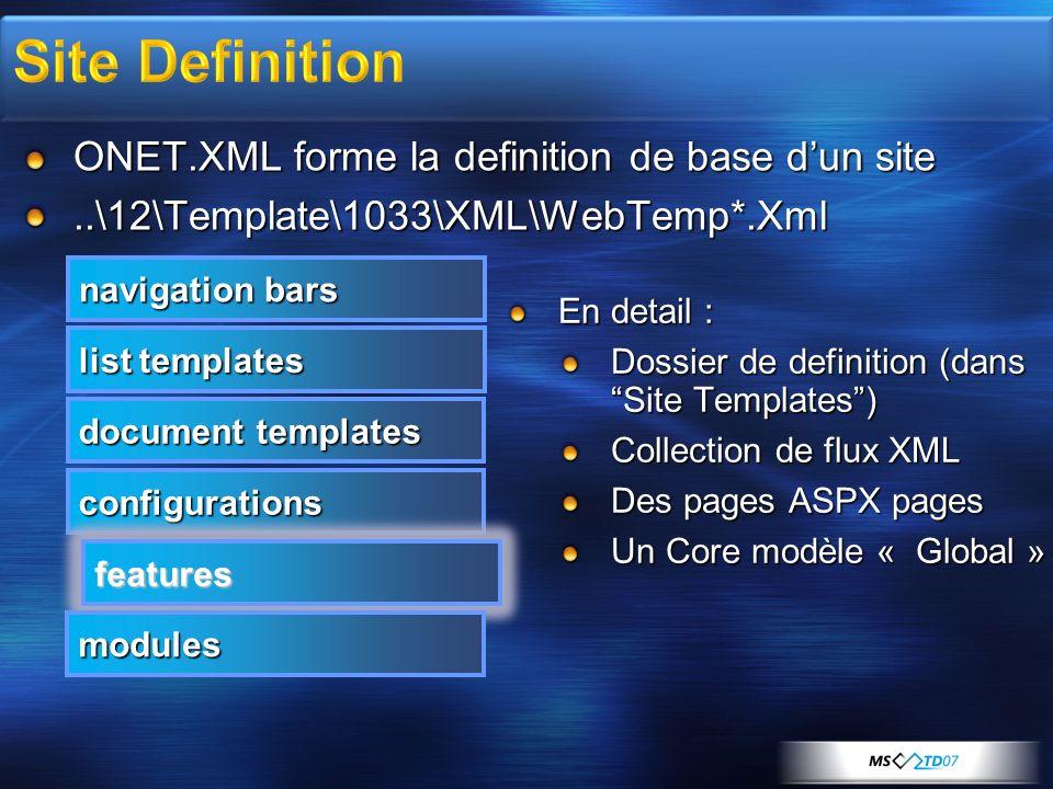 Le déploiement Les répertoires dédiés du 12 Les liens de gestion Le contrôle de recherche : SmallSearchInputBox les Delegate Controls Incontournable dans la composition de MP