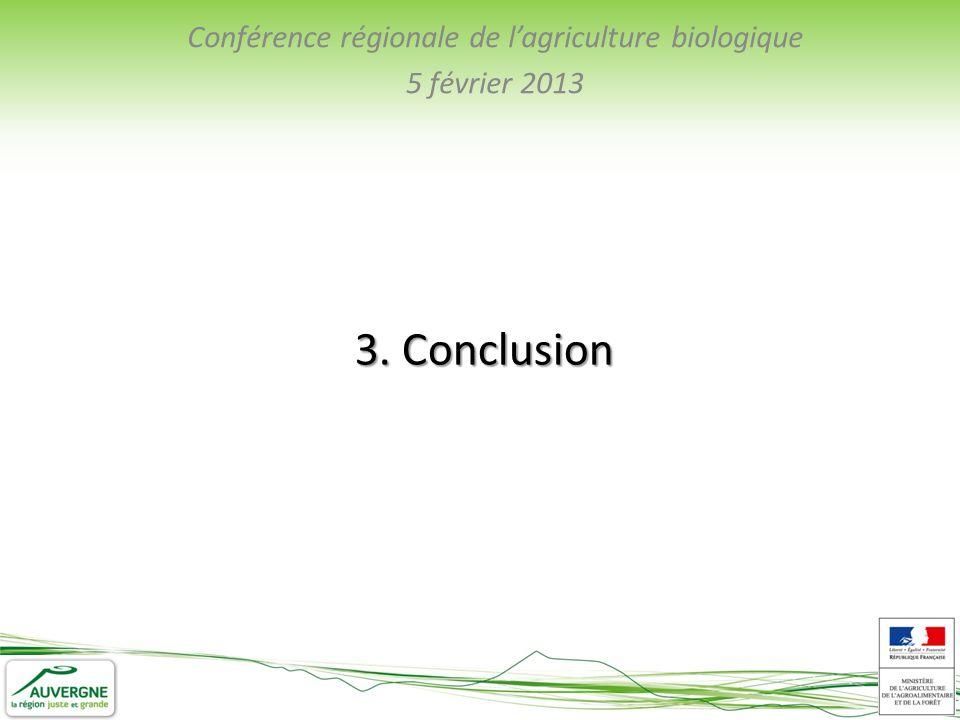 3. Conclusion Conférence régionale de lagriculture biologique 5 février 2013