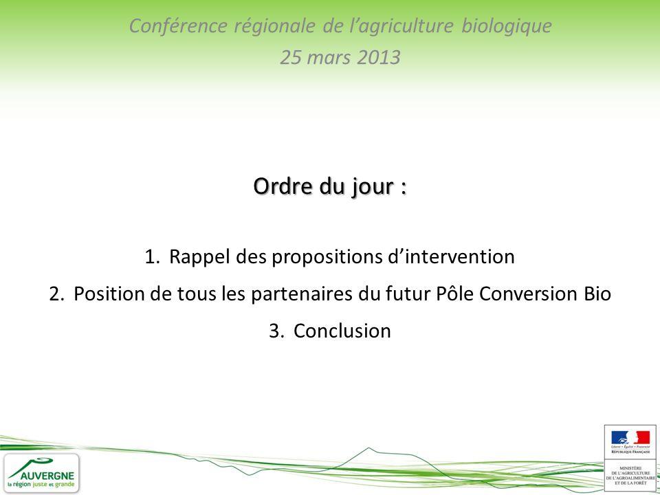 Conférence régionale de lagriculture biologique 25 mars 2013 Ordre du jour : 1.Rappel des propositions dintervention 2.Position de tous les partenaires du futur Pôle Conversion Bio 3.Conclusion