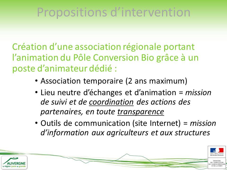 Création dune association régionale portant lanimation du Pôle Conversion Bio grâce à un poste danimateur dédié : Association temporaire (2 ans maximu