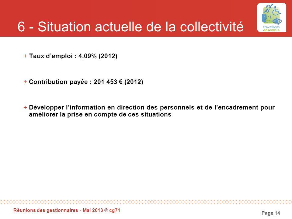 Page 14 Réunions des gestionnaires - Mai 2013 © cg71 6 - Situation actuelle de la collectivité +Taux demploi : 4,09% (2012) +Contribution payée : 201
