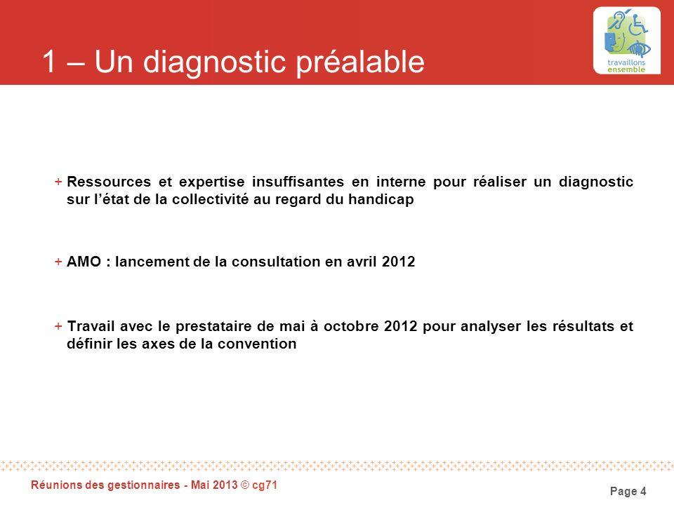 Page 4 Réunions des gestionnaires - Mai 2013 © cg71 1 – Un diagnostic préalable +Ressources et expertise insuffisantes en interne pour réaliser un dia