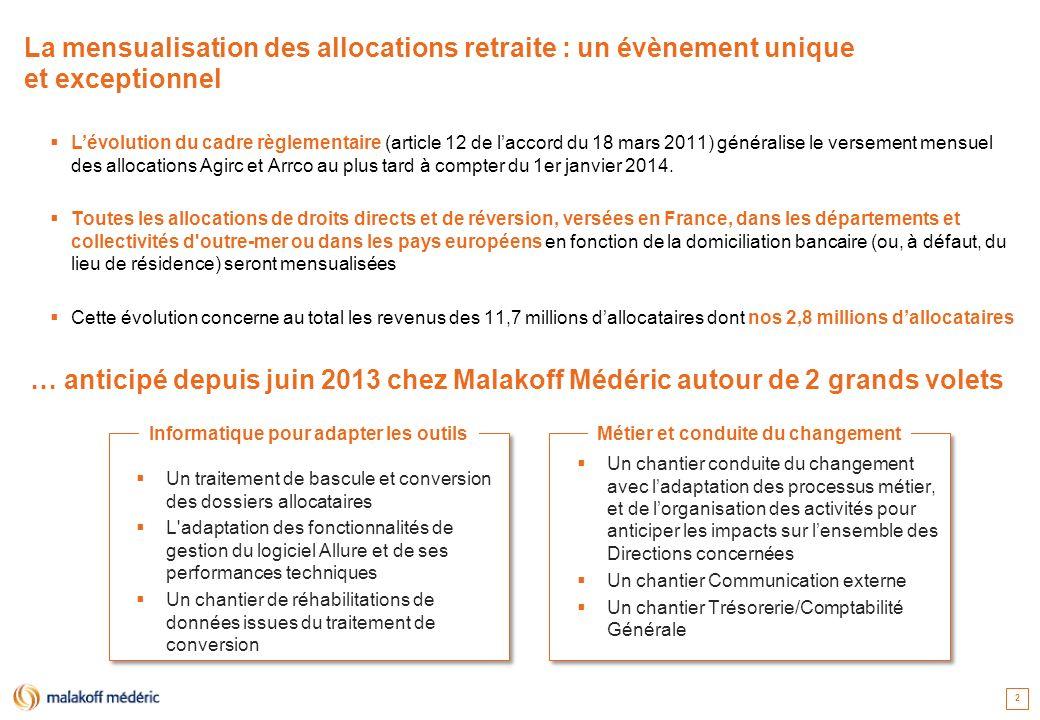 La mensualisation des allocations retraite : un évènement unique et exceptionnel Lévolution du cadre règlementaire (article 12 de laccord du 18 mars 2011) généralise le versement mensuel des allocations Agirc et Arrco au plus tard à compter du 1er janvier 2014.