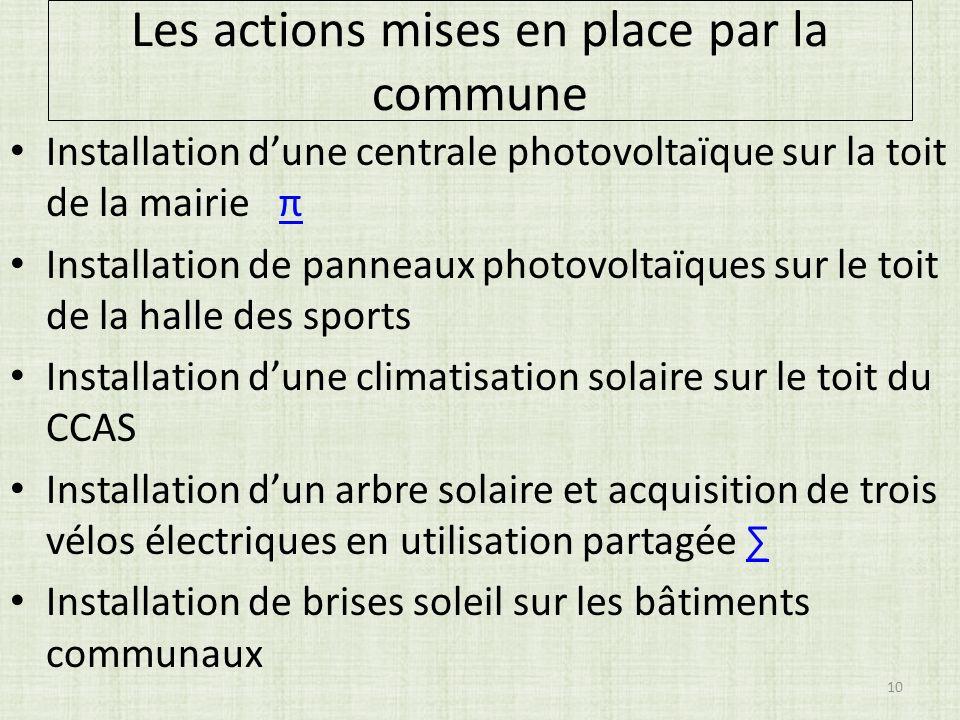 Les actions mises en place par la commune Installation dune centrale photovoltaïque sur la toit de la mairie ππ Installation de panneaux photovoltaïqu