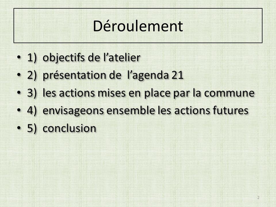 Déroulement 1) objectifs de latelier 2) présentation de lagenda 21 3) les actions mises en place par la commune 4) envisageons ensemble les actions fu