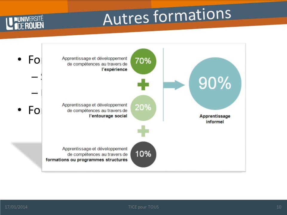 Autres formations Formation en face à face : – Service TICE – Relais TICE composantes Formation par les pairs 17/01/2014TICE pour TOUS10