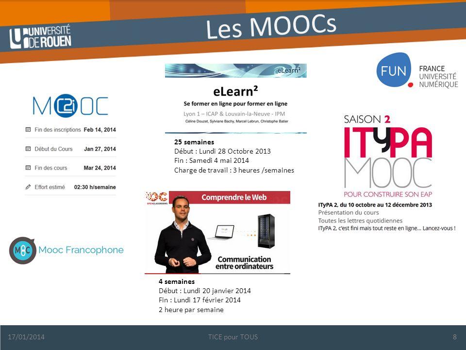 Les MOOCs 17/01/2014TICE pour TOUS8 25 semaines Début : Lundi 28 Octobre 2013 Fin : Samedi 4 mai 2014 Charge de travail : 3 heures /semaines 4 semaines Début : Lundi 20 janvier 2014 Fin : Lundi 17 février 2014 2 heure par semaine
