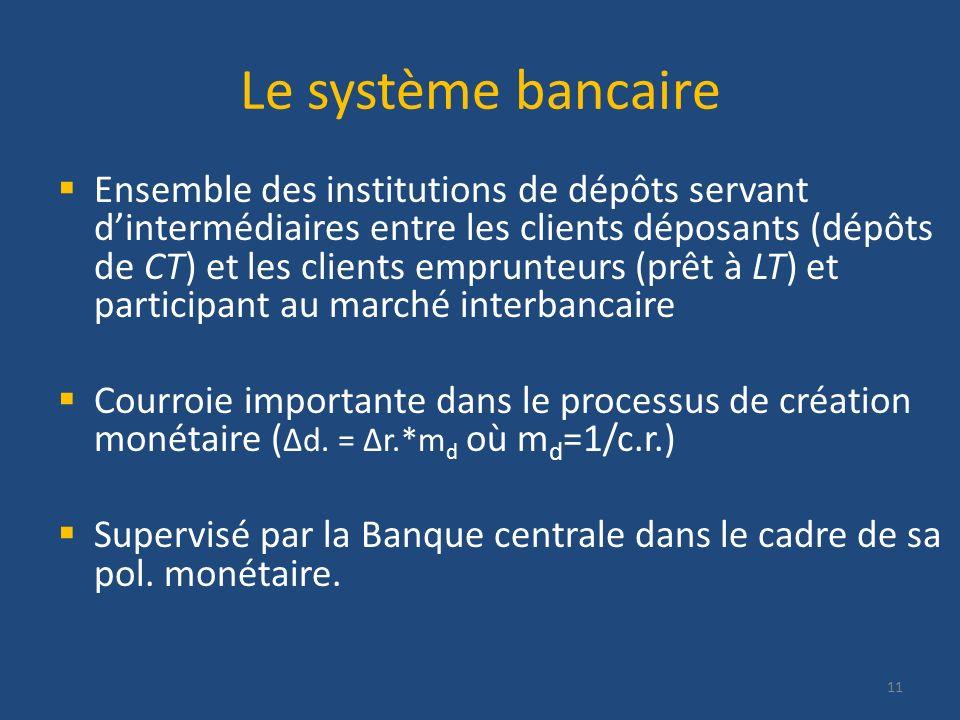Le système bancaire Ensemble des institutions de dépôts servant dintermédiaires entre les clients déposants (dépôts de CT) et les clients emprunteurs