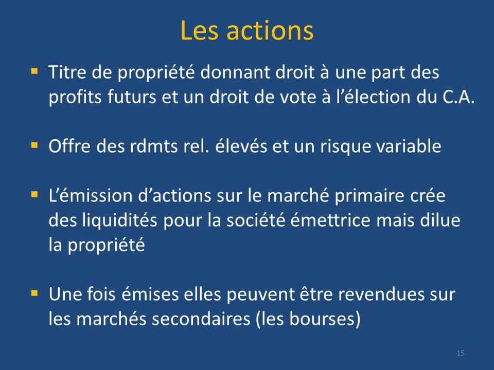 Les actions Titre de propriété donnant droit à une part des profits futurs et un droit de vote à lélection du C.A. Offre des rdmts rel. élevés et un r