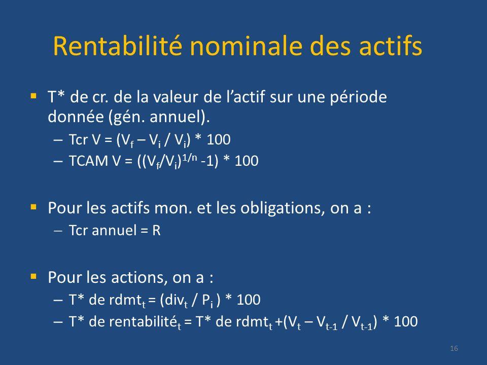 Rentabilité nominale des actifs T* de cr. de la valeur de lactif sur une période donnée (gén. annuel). – Tcr V = (V f – V i / V i ) * 100 – TCAM V = (