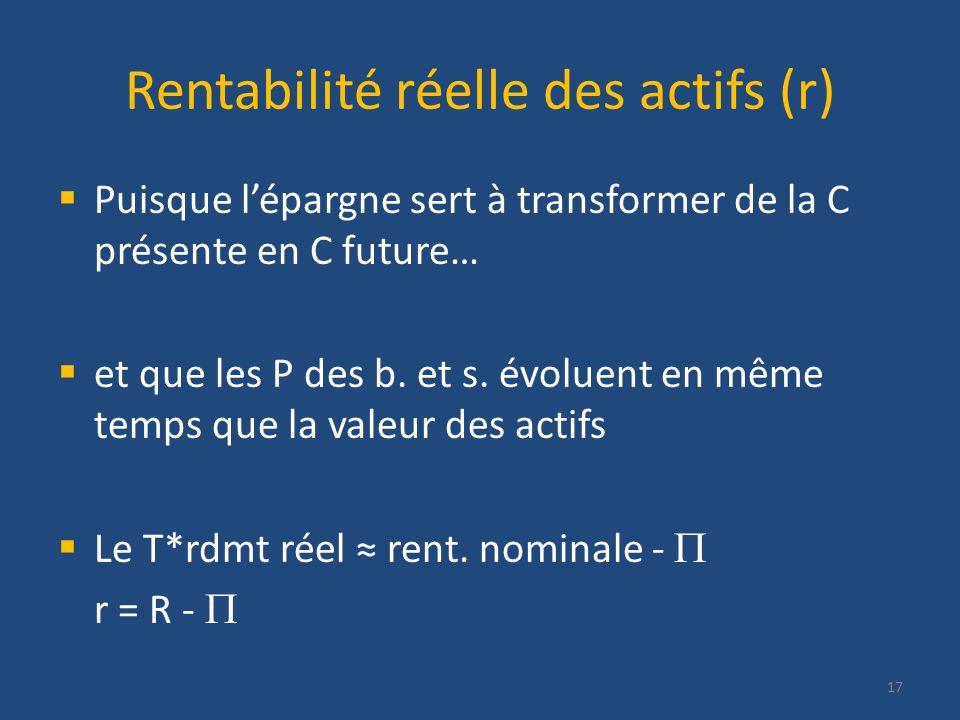 Rentabilité réelle des actifs (r) Puisque lépargne sert à transformer de la C présente en C future… et que les P des b. et s. évoluent en même temps q