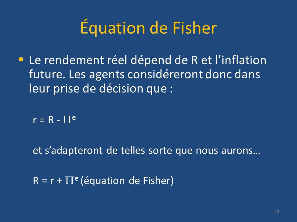Équation de Fisher Le rendement réel dépend de R et linflation future. Les agents considéreront donc dans leur prise de décision que : r = R - e et sa