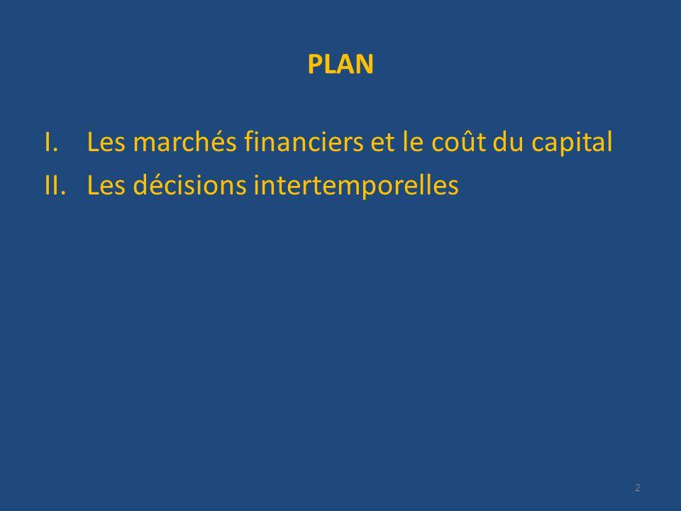 PLAN I.Les marchés financiers et le coût du capital II.Les décisions intertemporelles 2