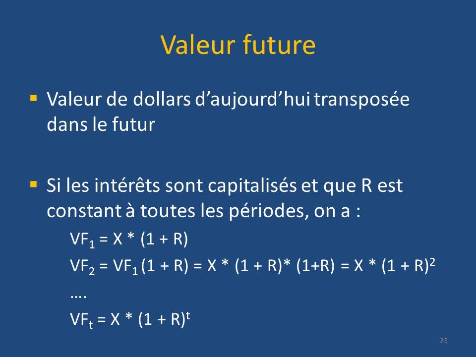 Valeur future Valeur de dollars daujourdhui transposée dans le futur Si les intérêts sont capitalisés et que R est constant à toutes les périodes, on