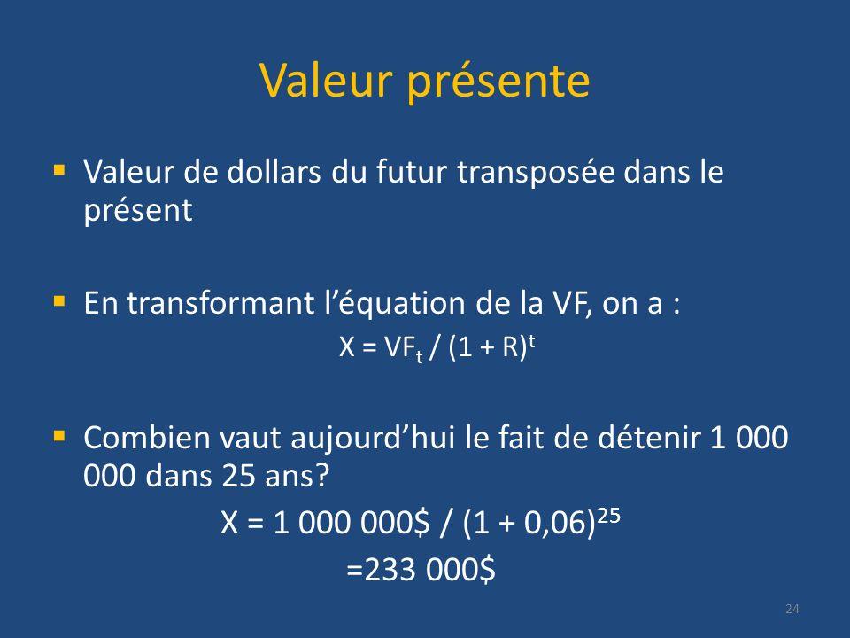 Valeur présente Valeur de dollars du futur transposée dans le présent En transformant léquation de la VF, on a : X = VF t / (1 + R) t Combien vaut auj