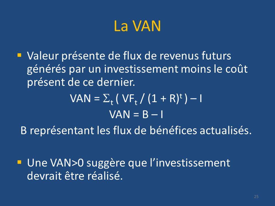 La VAN Valeur présente de flux de revenus futurs générés par un investissement moins le coût présent de ce dernier. VAN = t ( VF t / (1 + R) t ) – I V