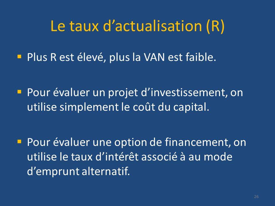 Le taux dactualisation (R) Plus R est élevé, plus la VAN est faible. Pour évaluer un projet dinvestissement, on utilise simplement le coût du capital.