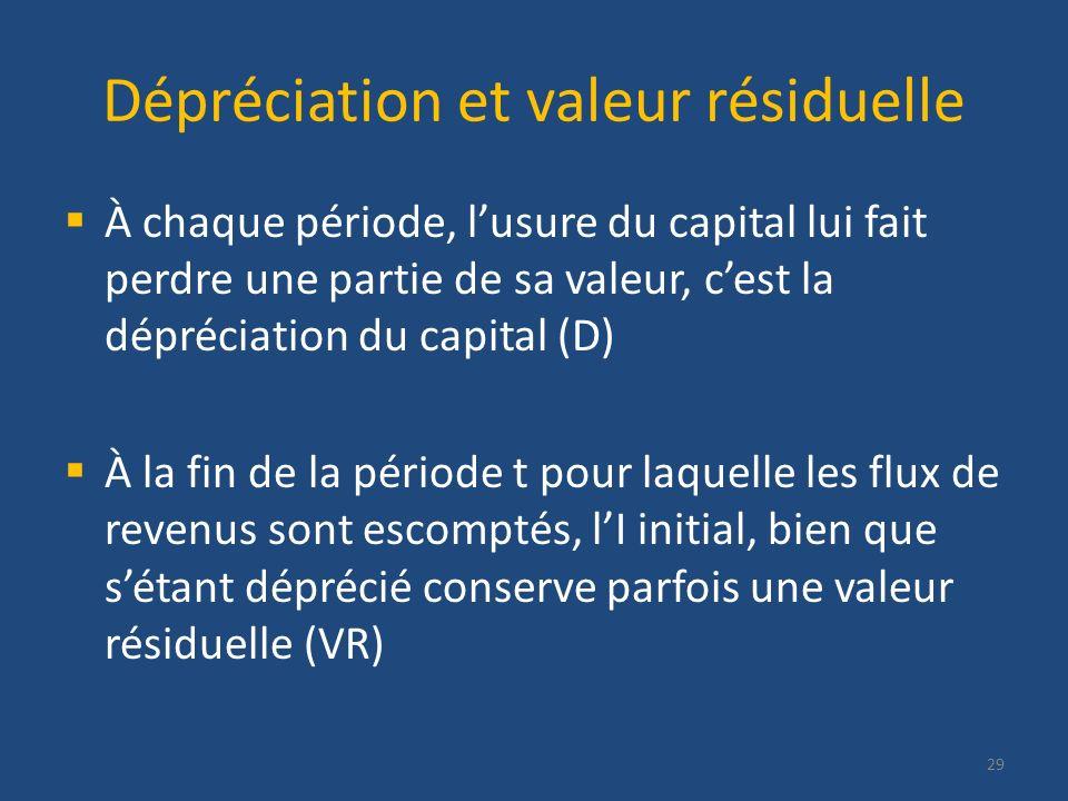 Dépréciation et valeur résiduelle À chaque période, lusure du capital lui fait perdre une partie de sa valeur, cest la dépréciation du capital (D) À l