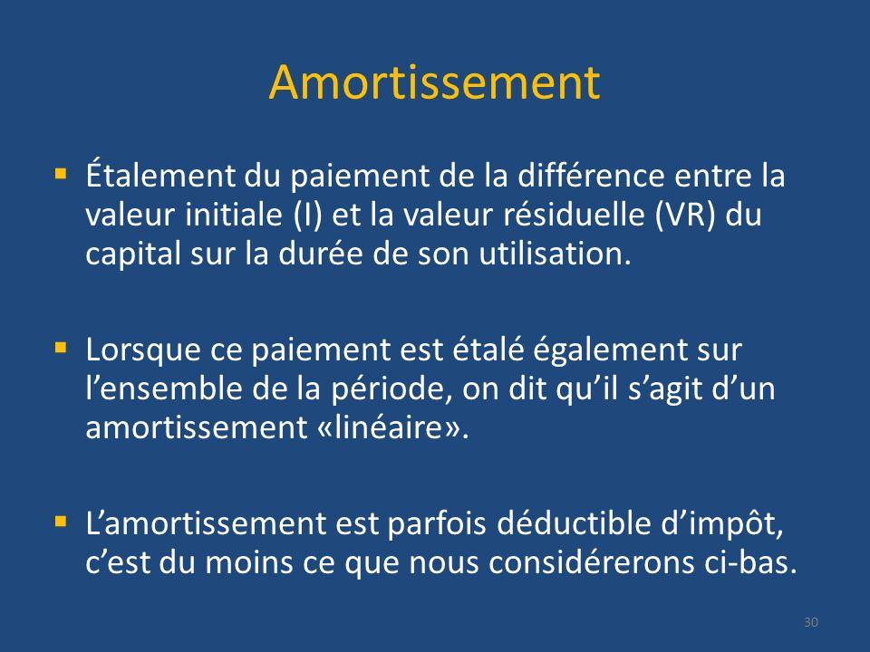 Amortissement Étalement du paiement de la différence entre la valeur initiale (I) et la valeur résiduelle (VR) du capital sur la durée de son utilisat