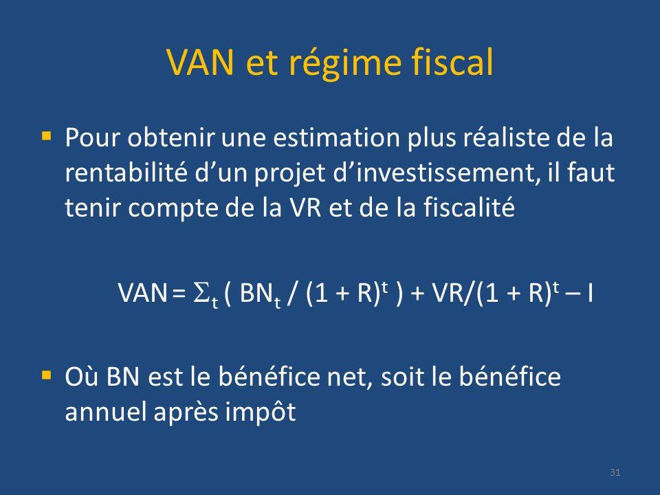 VAN et régime fiscal Pour obtenir une estimation plus réaliste de la rentabilité dun projet dinvestissement, il faut tenir compte de la VR et de la fi