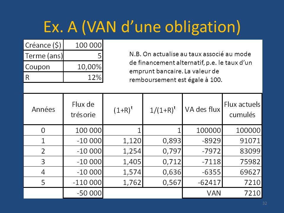 Ex. A (VAN dune obligation) 32 N.B. On actualise au taux associé au mode de financement alternatif, p.e. le taux dun emprunt bancaire. La valeur de re