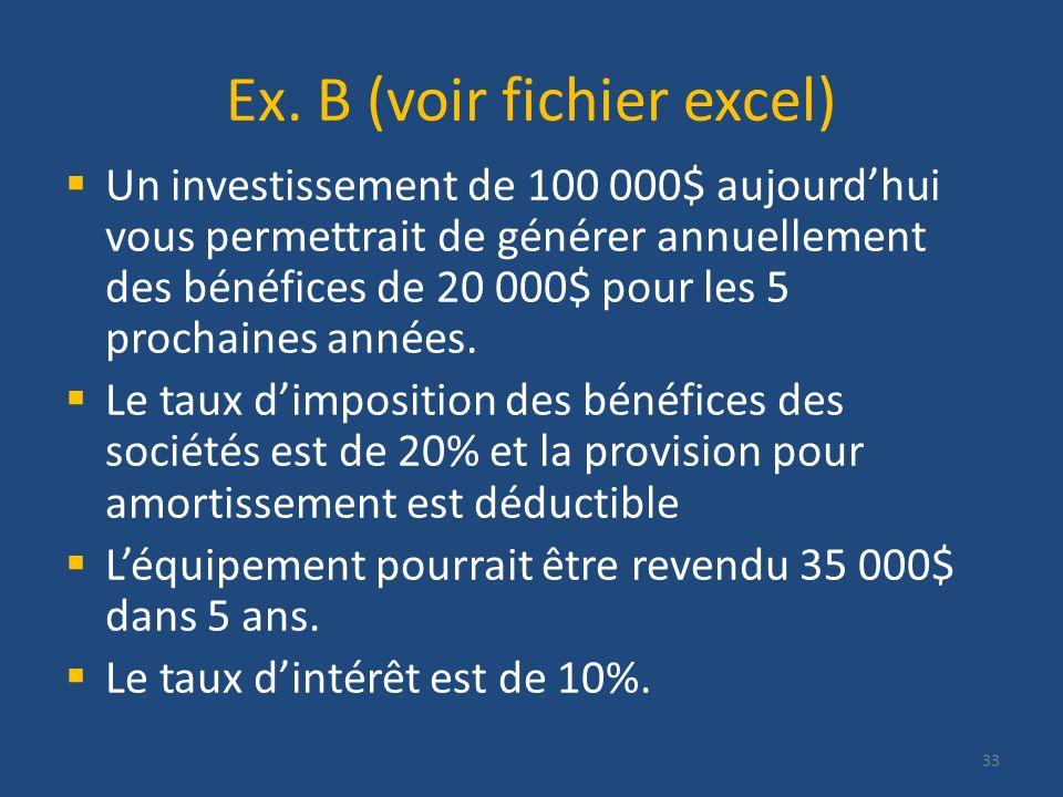 Ex. B (voir fichier excel) Un investissement de 100 000$ aujourdhui vous permettrait de générer annuellement des bénéfices de 20 000$ pour les 5 proch